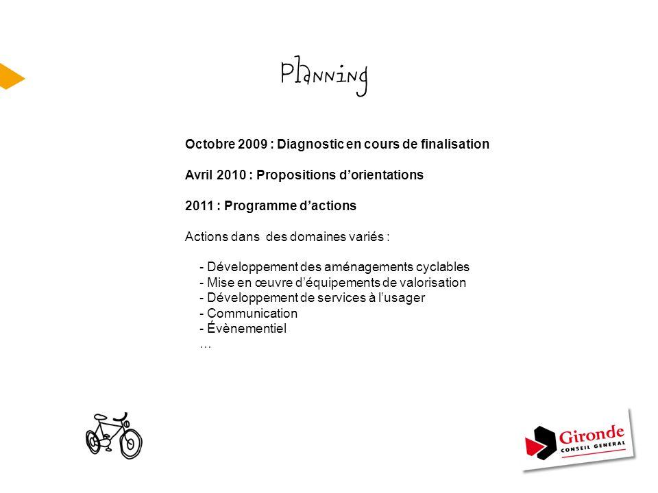 Planning Octobre 2009 : Diagnostic en cours de finalisation Avril 2010 : Propositions d'orientations 2011 : Programme d'actions Actions dans des domai