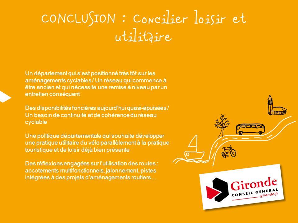 CONCLUSION : Concilier loisir et utilitaire Un département qui s'est positionné très tôt sur les aménagements cyclables / Un réseau qui commence à êtr