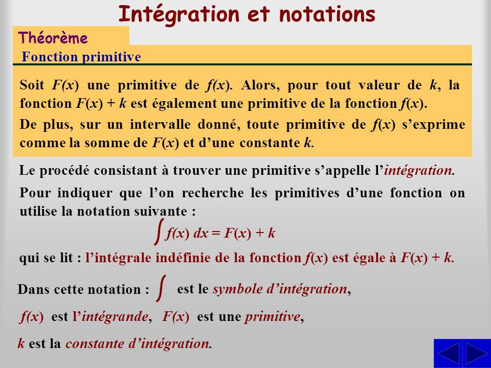 Intégration et notations Théorème Fonction primitive Soit F(x) une primitive de f(x).