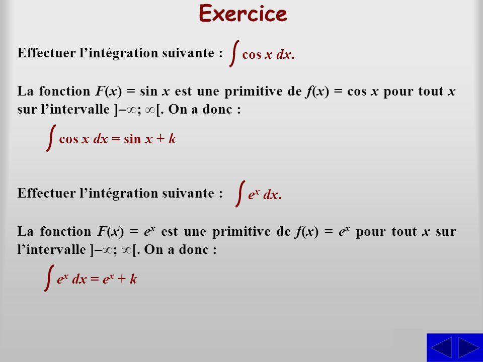 Exercice Effectuer l'intégration suivante : cos x dx.