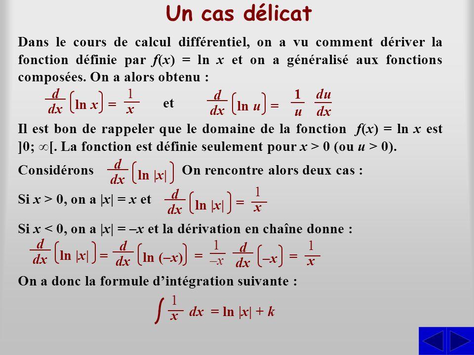 Un cas délicat Dans le cours de calcul différentiel, on a vu comment dériver la fonction définie par f(x) = ln x et on a généralisé aux fonctions composées.