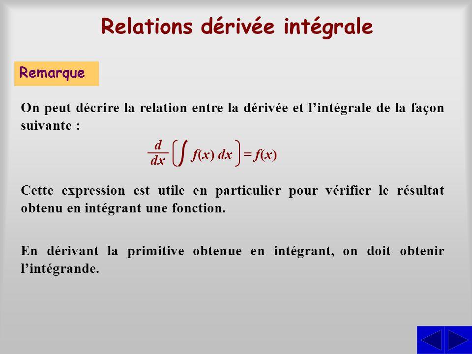 Relations dérivée intégrale d dx f(x) dx = f(x) On peut décrire la relation entre la dérivée et l'intégrale de la façon suivante : Cette expression est utile en particulier pour vérifier le résultat obtenu en intégrant une fonction.