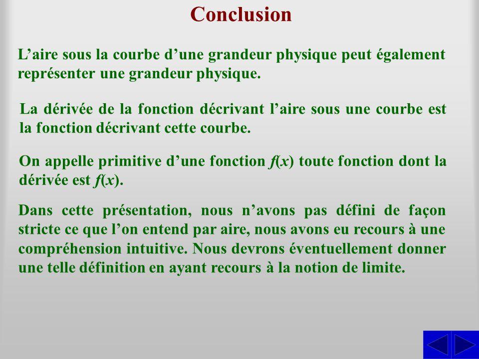 Conclusion L'aire sous la courbe d'une grandeur physique peut également représenter une grandeur physique.