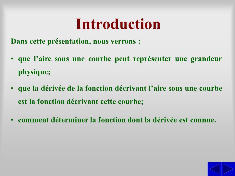 Introduction Dans cette présentation, nous verrons : que l'aire sous une courbe peut représenter une grandeur physique; que la dérivée de la fonction décrivant l'aire sous une courbe est la fonction décrivant cette courbe; comment déterminer la fonction dont la dérivée est connue.