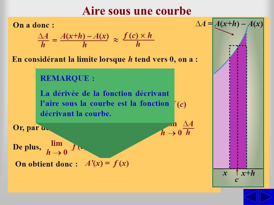 Soit f une fonction continue et non négative sur un intervalle [a; x] dont la frontière droite est variable.