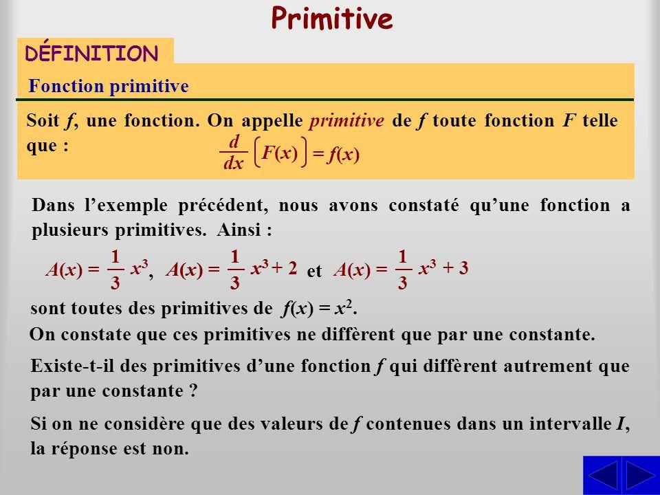 Primitive DÉFINITION Fonction primitive Soit f, une fonction.