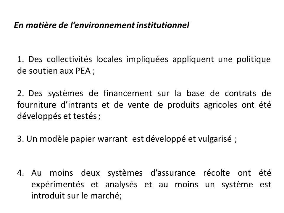 En matière de l'environnement institutionnel 1.