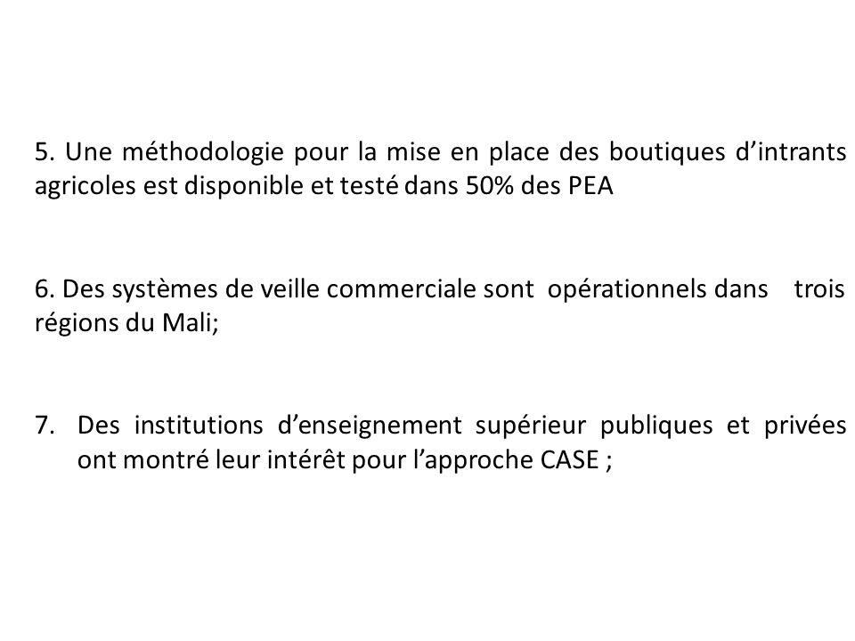 5. Une méthodologie pour la mise en place des boutiques d'intrants agricoles est disponible et testé dans 50% des PEA 6. Des systèmes de veille commer