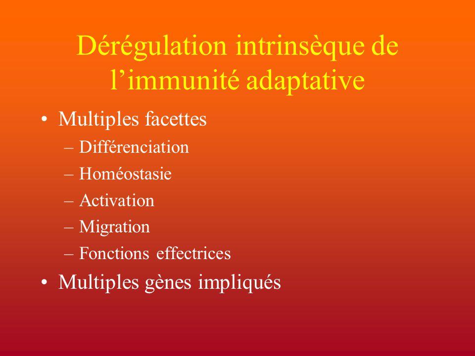 Dérégulation intrinsèque de l'immunité adaptative Multiples facettes –Différenciation –Homéostasie –Activation –Migration –Fonctions effectrices Multi