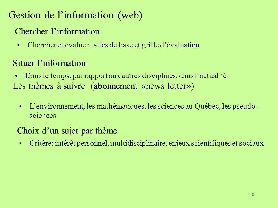 10 Gestion de l'information (web) Chercher l'information Chercher et évaluer : sites de base et grille d'évaluation Situer l'information Dans le temps, par rapport aux autres disciplines, dans l'actualité Les thèmes à suivre (abonnement «news letter») L'environnement, les mathématiques, les sciences au Québec, les pseudo- sciences Choix d'un sujet par thème Critère: intérêt personnel, multidisciplinaire, enjeux scientifiques et sociaux