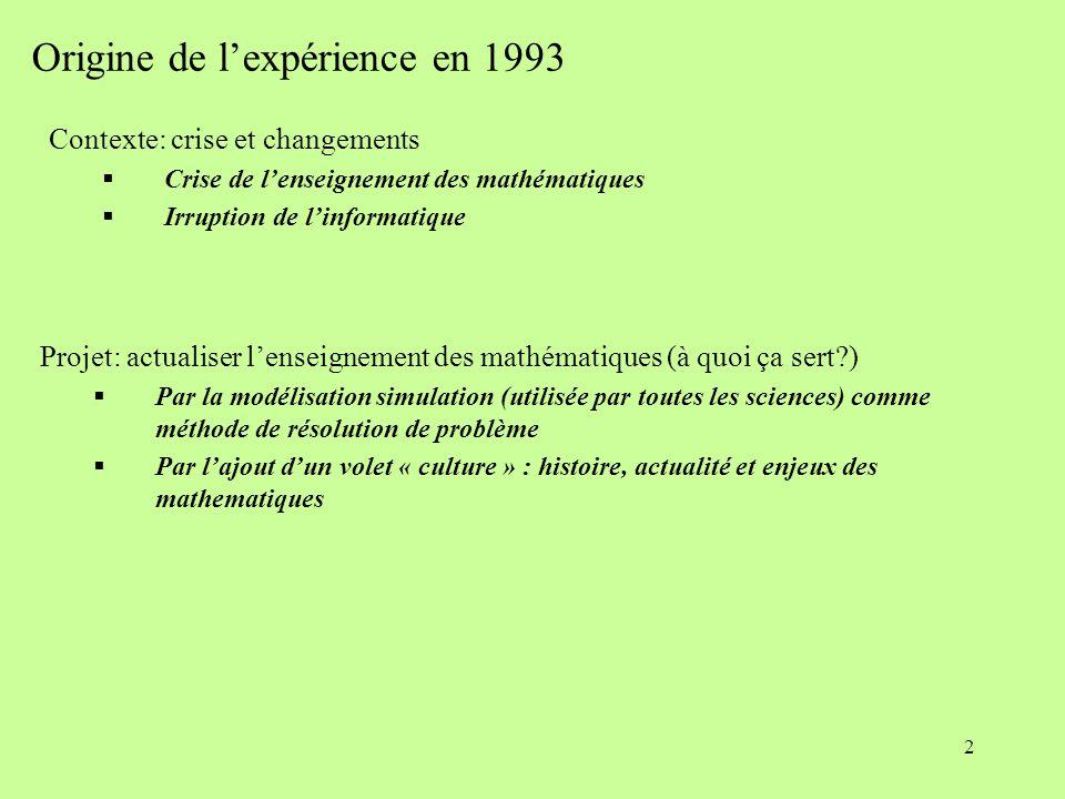 2 Origine de l'expérience en 1993 Contexte: crise et changements  Crise de l'enseignement des mathématiques  Irruption de l'informatique Projet: actualiser l'enseignement des mathématiques (à quoi ça sert )  Par la modélisation simulation (utilisée par toutes les sciences) comme méthode de résolution de problème  Par l'ajout d'un volet « culture » : histoire, actualité et enjeux des mathematiques