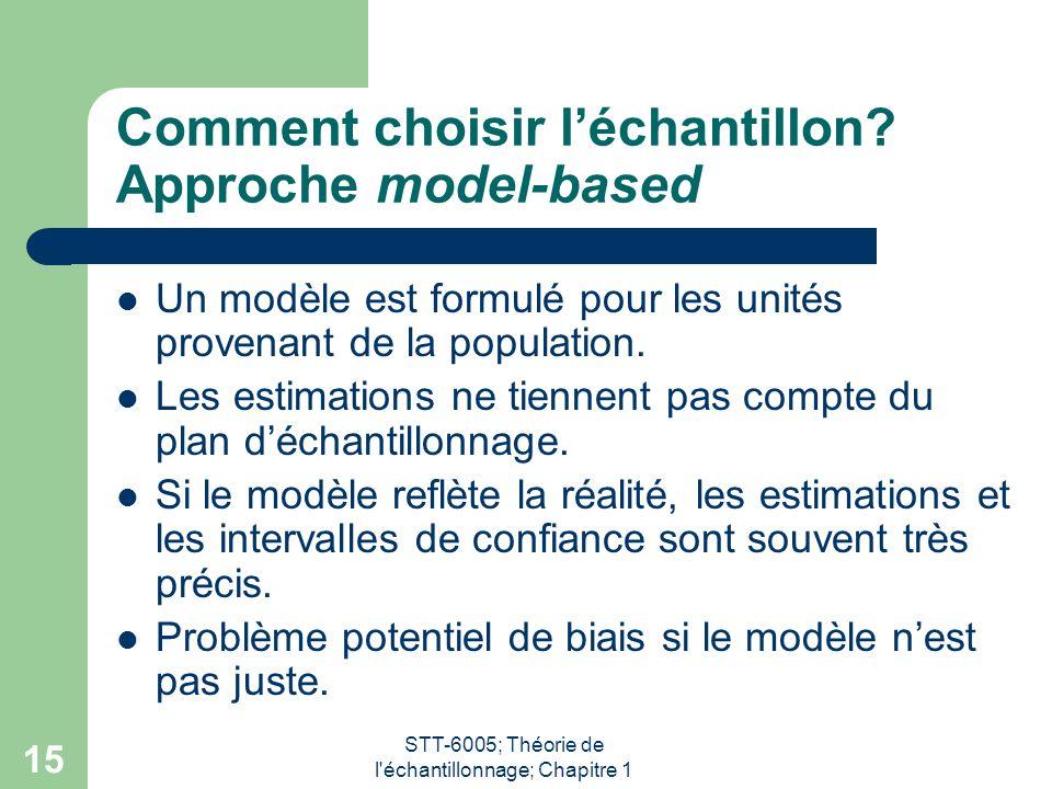 STT-6005; Théorie de l'échantillonnage; Chapitre 1 15 Comment choisir l'échantillon? Approche model-based Un modèle est formulé pour les unités proven