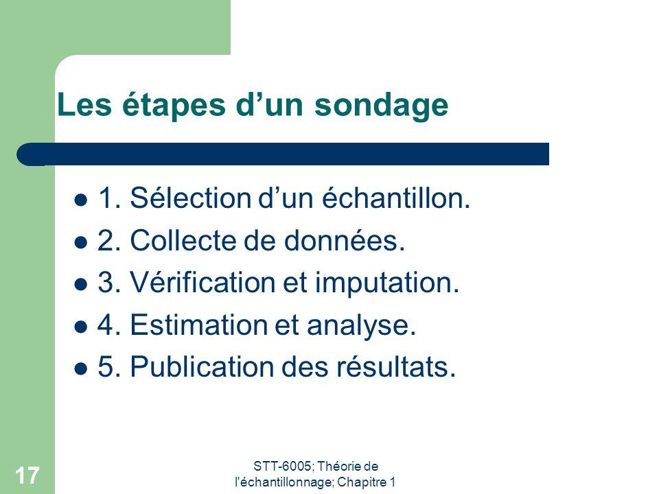 STT-6005; Théorie de l'échantillonnage; Chapitre 1 17 Les étapes d'un sondage 1. Sélection d'un échantillon. 2. Collecte de données. 3. Vérification e