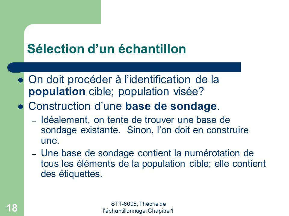 STT-6005; Théorie de l'échantillonnage; Chapitre 1 18 Sélection d'un échantillon On doit procéder à l'identification de la population cible; populatio