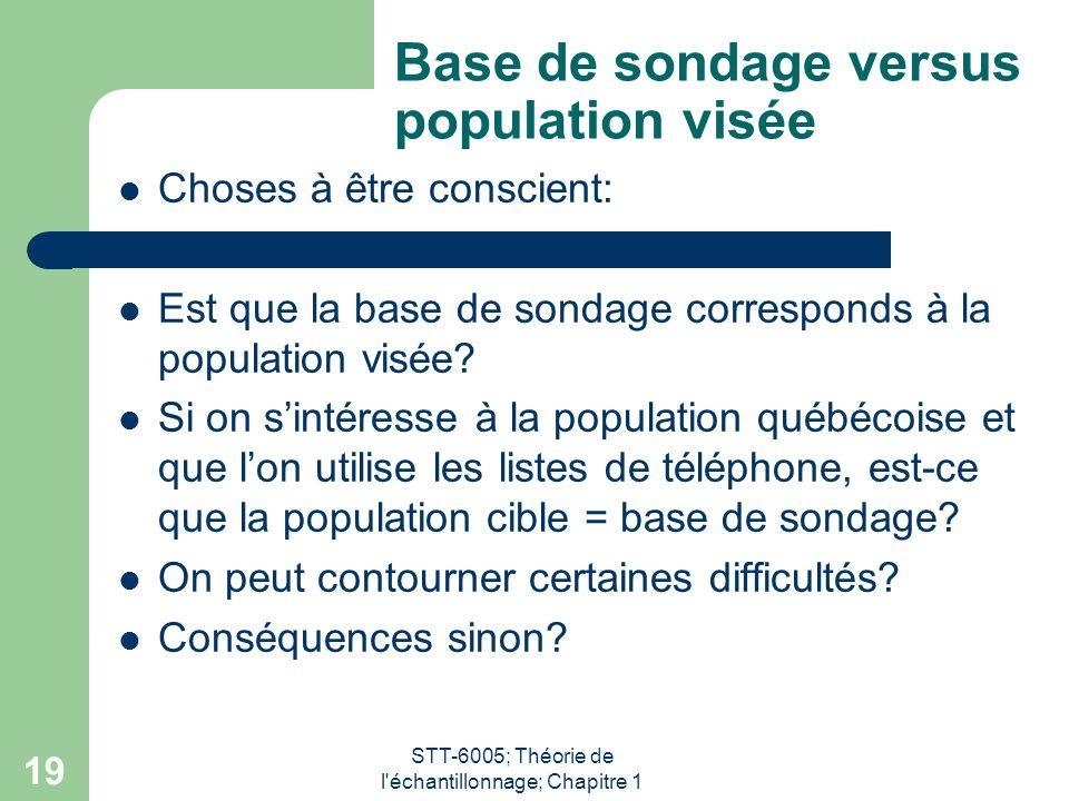 STT-6005; Théorie de l échantillonnage; Chapitre 1 19 Base de sondage versus population visée Choses à être conscient: Est que la base de sondage corresponds à la population visée.