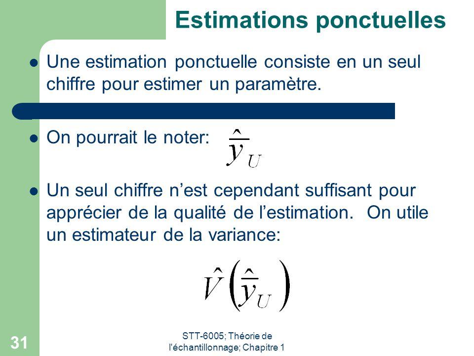 STT-6005; Théorie de l échantillonnage; Chapitre 1 31 Estimations ponctuelles Une estimation ponctuelle consiste en un seul chiffre pour estimer un paramètre.