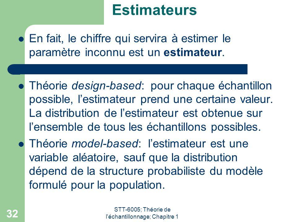 STT-6005; Théorie de l'échantillonnage; Chapitre 1 32 Estimateurs En fait, le chiffre qui servira à estimer le paramètre inconnu est un estimateur. Un