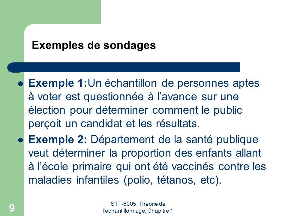 STT-6005; Théorie de l'échantillonnage; Chapitre 1 9 Exemples de sondages Exemple 1:Un échantillon de personnes aptes à voter est questionnée à l'avan
