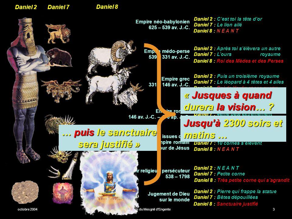 octobre 2004© François du Mesgnil d Engente3 Daniel 2 : Quatrième royaume terrible Daniel 7 : 4ème bête extrêmement terrible Pouvoir religieux persécuteur 538 – 1798 Daniel 8 : Très petite corne qui s'agrandit Empire néo-babylonien 625 – 539 av.