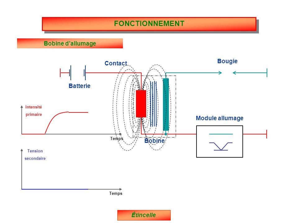 Intensité primaire Temps Tension secondaire Temps Batterie Contact Bougie Module allumage Bobine Bobine d'allumage Étincelle FONCTIONNEMENT