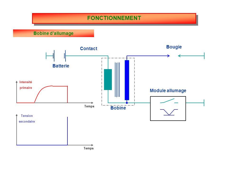 Tension secondaire Temps Intensité primaire Temps Batterie Contact Bougie Bobine Module allumage Bobine d'allumage FONCTIONNEMENT