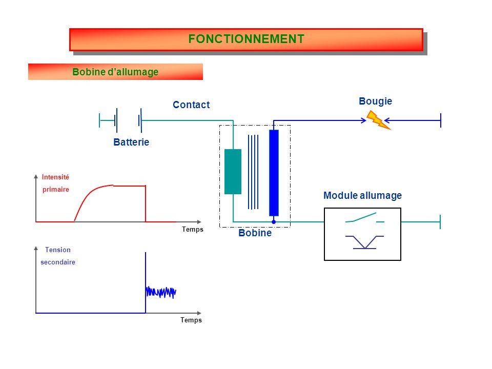 Batterie Contact Bougie Bobine Module allumage Intensité primaire Tension secondaire Temps Bobine d'allumage FONCTIONNEMENT