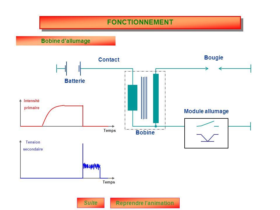 Tension secondaire Temps Intensité primaire Temps Batterie Contact Bougie Bobine Module allumage Bobine d'allumage Suite Reprendre l'animation FONCTIONNEMENT