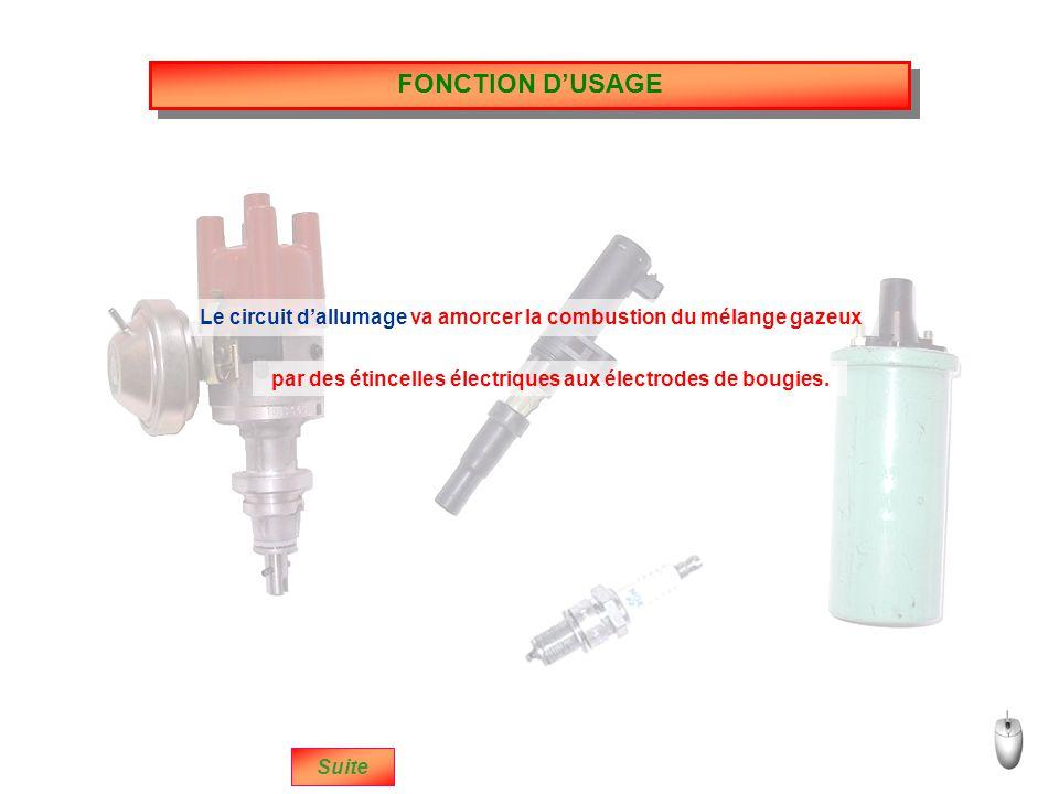 FONCTION D'USAGE par des étincelles électriques aux électrodes de bougies.