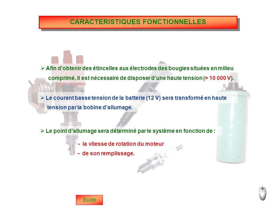 7 CONSTITUTION Suite 8 1 2 3 4 5 6 15 26 37 48 Batterie Contact allumage / démarrage Module d'allumage ( Pilote le primaire bobine ) Bobine d'allumage Distributeur haute-tension Bougies Capteur volant Capteur manométrique