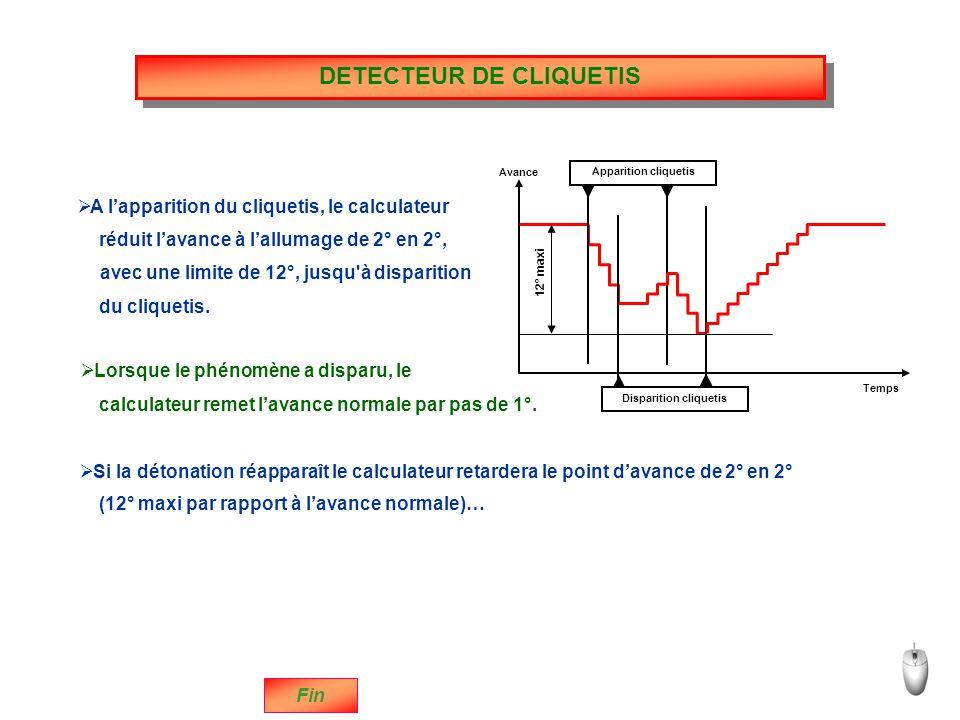 DETECTEUR DE CLIQUETIS réduit l'avance à l'allumage de 2° en 2°,  A l'apparition du cliquetis, le calculateur avec une limite de 12°, jusqu à disparition du cliquetis.