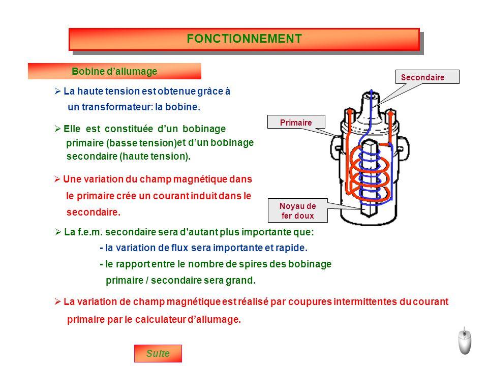 FONCTIONNEMENT Bobine d'allumage Primaire Secondaire Noyau de fer doux  La haute tension est obtenue grâce à un transformateur: la bobine.
