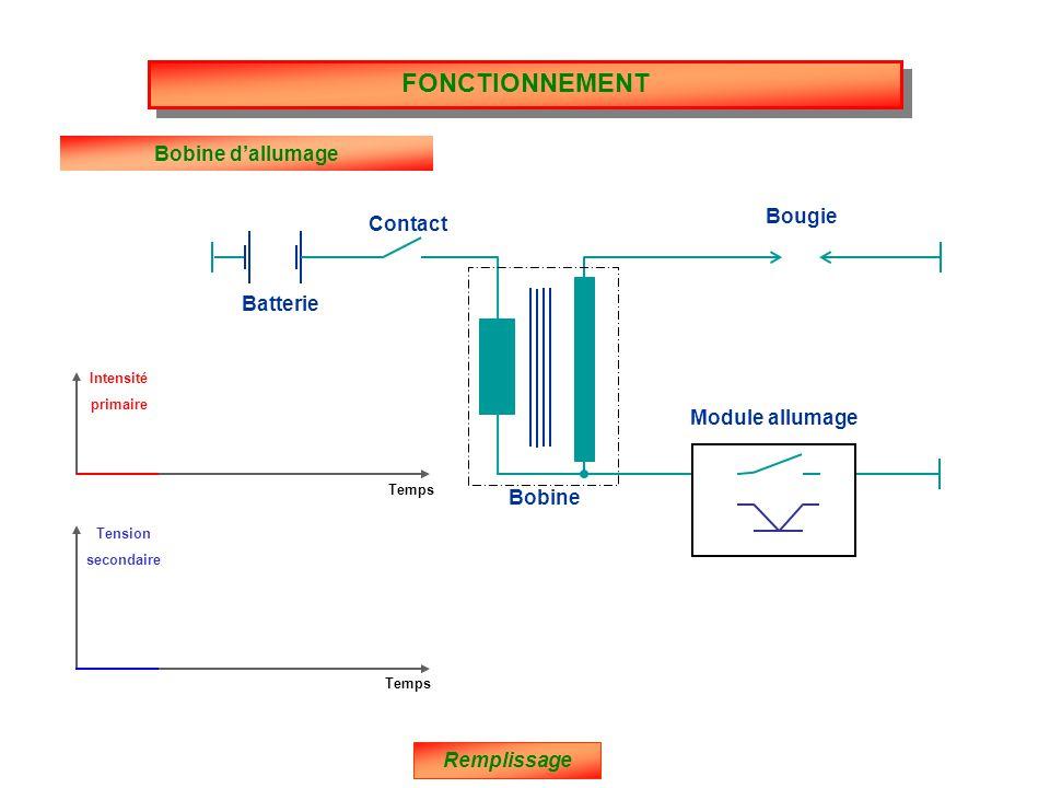 Capteur manométrique Suite FONCTIONNEMENT - Une capsule manométrique reliée à la tubulure d'admission donne une ''image électrique'' du remplissage du moteur.