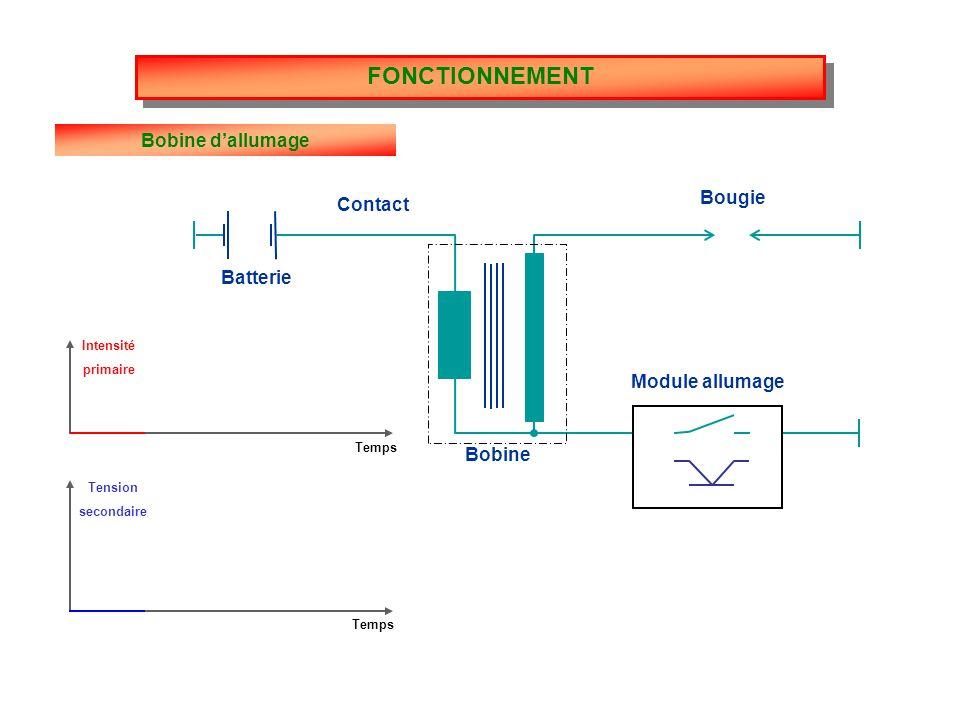 Batterie Contact Bougie Bobine Module allumage Intensité primaire Temps Tension secondaire Temps Bobine d'allumage FONCTIONNEMENT