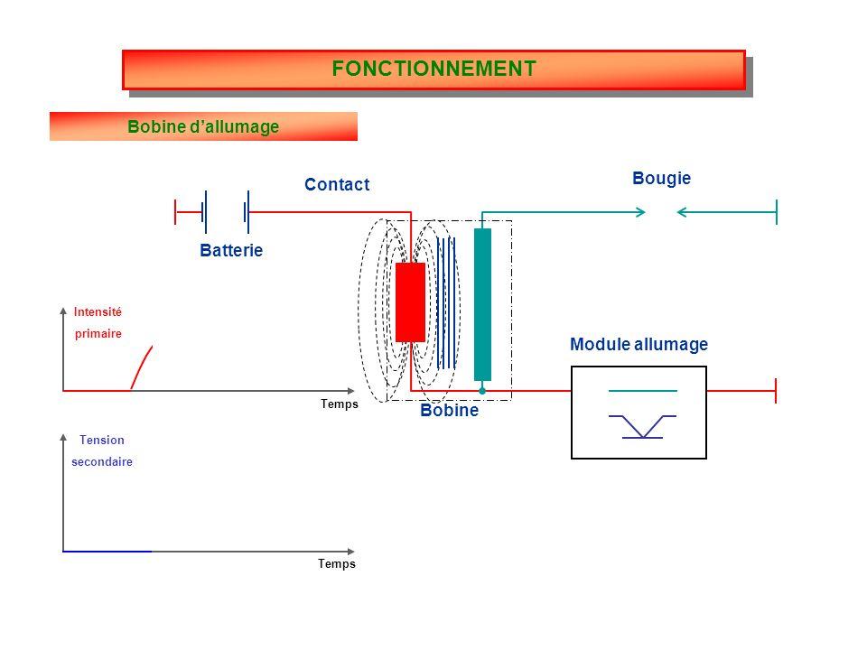 Intensité primaire Temps Tension secondaire Temps Batterie Contact Bougie Bobine Module allumage Bobine d'allumage FONCTIONNEMENT