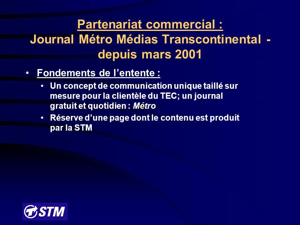 Partenariat commercial : Journal Métro Médias Transcontinental - depuis mars 2001