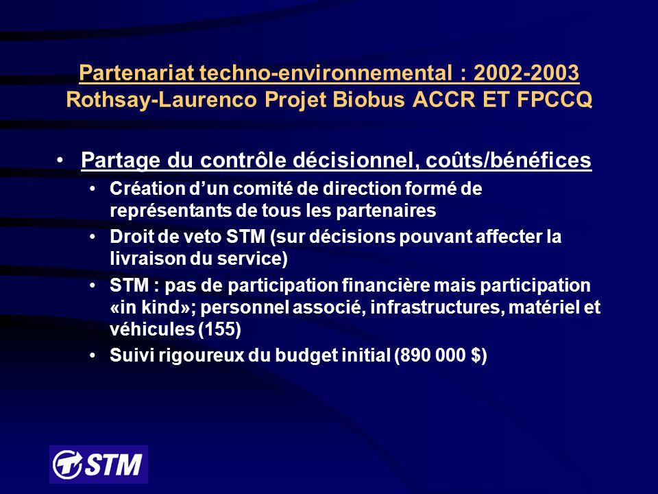 Processus associé Condition de base non négociable : tester le produit sans jamais nuire aux opérations quotidiennes (clientèle) S'assurer par des tests à petite échelle que le produit ne génère aucun problème mécanique Informer et former tout le personnel (mécanos, gestionnaires, entretien, techniciens, professionnels) sur les propriétés du biodiésel Partenariat techno-environnemental : 2002-2003 Rothsay-Laurenco Projet Biobus ACCR ET FPCCQ