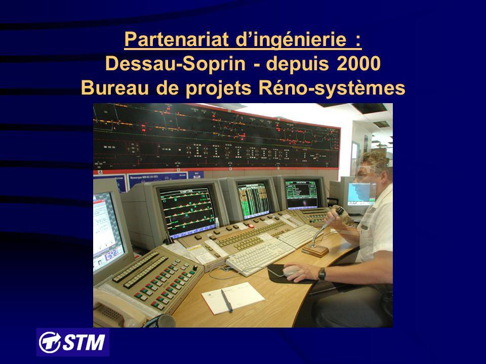 La STM en bref Réseau du métro 4 lignes de métro 65 stations plus 3 en construction 66 km de voies souterraines 759 voitures de métro Offre de service (km-voiture) : 59 millions
