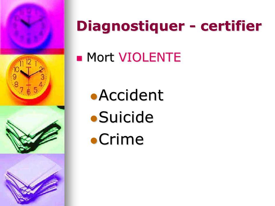 Diagnostiquer - certifier Mort VIOLENTE Mort VIOLENTE Accident Accident Suicide Suicide Crime Crime