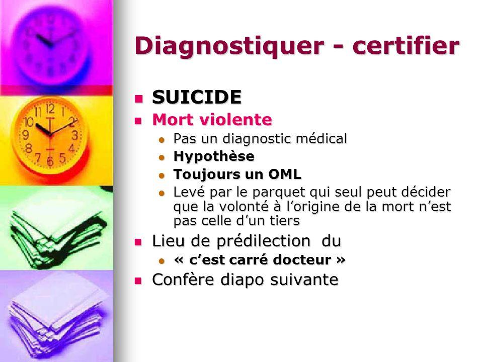 Diagnostiquer - certifier SUICIDE SUICIDE Mort violente Mort violente Pas un diagnostic médical Pas un diagnostic médical Hypothèse Hypothèse Toujours un OML Toujours un OML Levé par le parquet qui seul peut décider que la volonté à l'origine de la mort n'est pas celle d'un tiers Levé par le parquet qui seul peut décider que la volonté à l'origine de la mort n'est pas celle d'un tiers Lieu de prédilection du Lieu de prédilection du « c'est carré docteur » « c'est carré docteur » Confère diapo suivante Confère diapo suivante