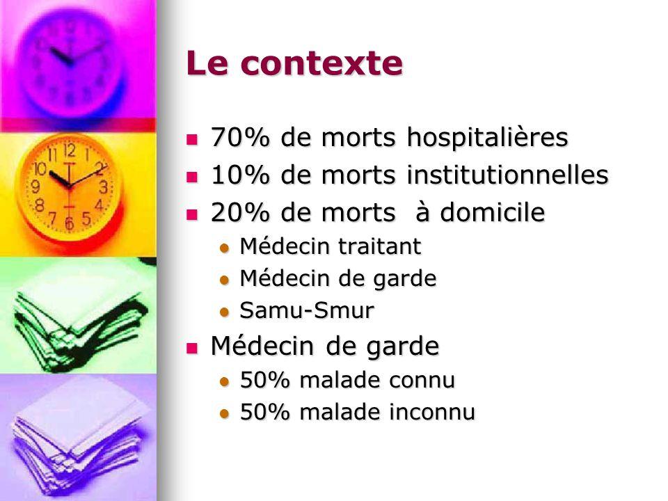 Le contexte 70% de morts hospitalières 70% de morts hospitalières 10% de morts institutionnelles 10% de morts institutionnelles 20% de morts à domicile 20% de morts à domicile Médecin traitant Médecin traitant Médecin de garde Médecin de garde Samu-Smur Samu-Smur Médecin de garde Médecin de garde 50% malade connu 50% malade connu 50% malade inconnu 50% malade inconnu