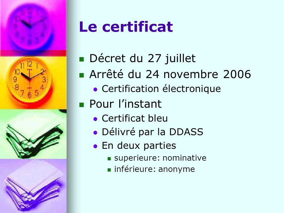 Le certificat Décret du 27 juillet Arrêté du 24 novembre 2006 Certification électronique Pour l'instant Certificat bleu Délivré par la DDASS En deux parties superieure: nominative inférieure: anonyme