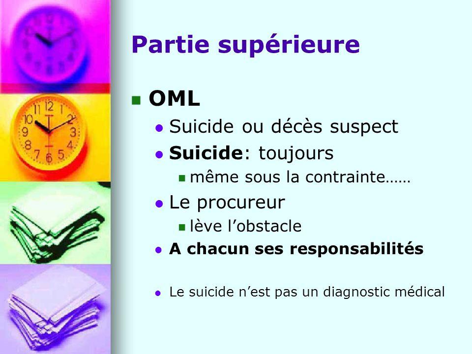 Partie supérieure OML Suicide ou décès suspect Suicide: toujours même sous la contrainte…… Le procureur lève l'obstacle A chacun ses responsabilités Le suicide n'est pas un diagnostic médical