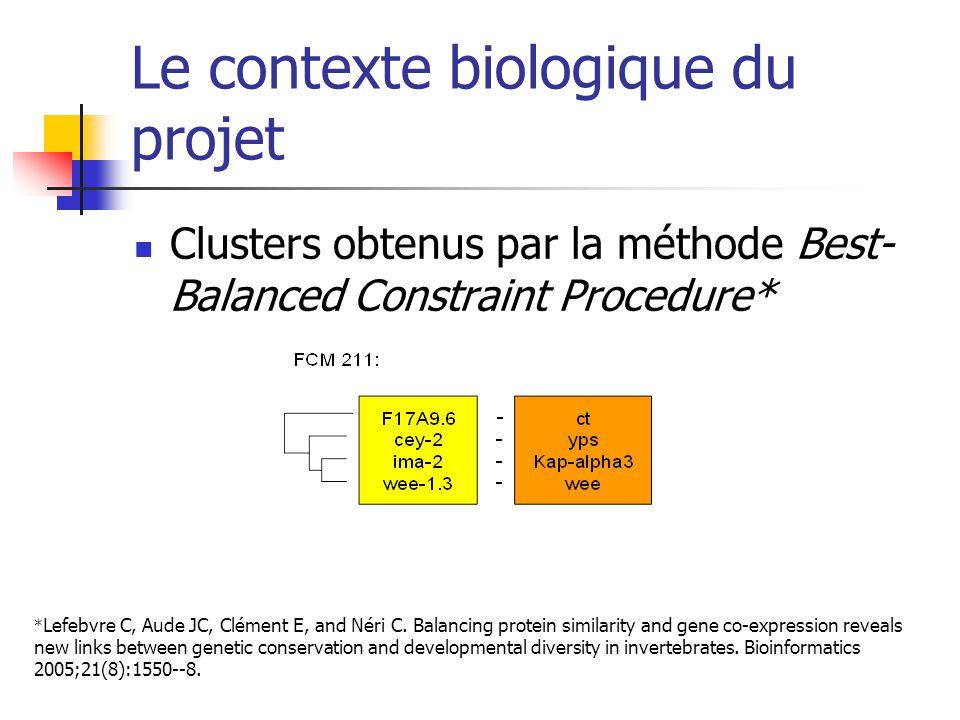 Le contexte biologique du projet Clusters obtenus par la méthode Best- Balanced Constraint Procedure* * Lefebvre C, Aude JC, Clément E, and Néri C. Ba