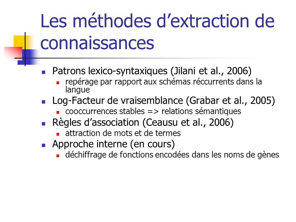 Les méthodes d'extraction de connaissances Patrons lexico-syntaxiques (Jilani et al., 2006) repérage par rapport aux schémas réccurrents dans la langu