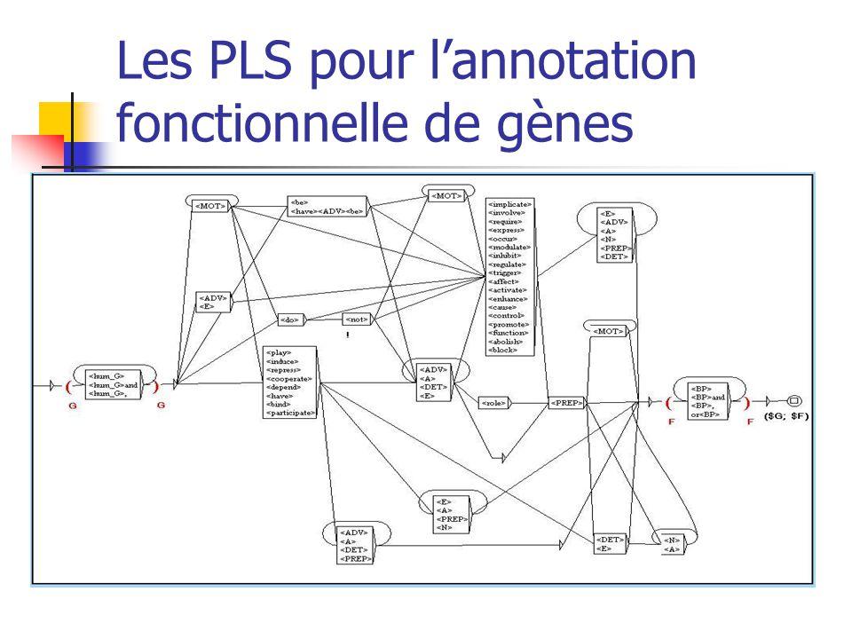Les PLS pour l'annotation fonctionnelle de gènes