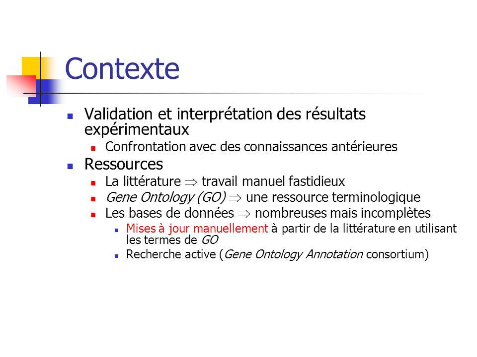 Contexte Validation et interprétation des résultats expérimentaux Confrontation avec des connaissances antérieures Ressources La littérature  travail