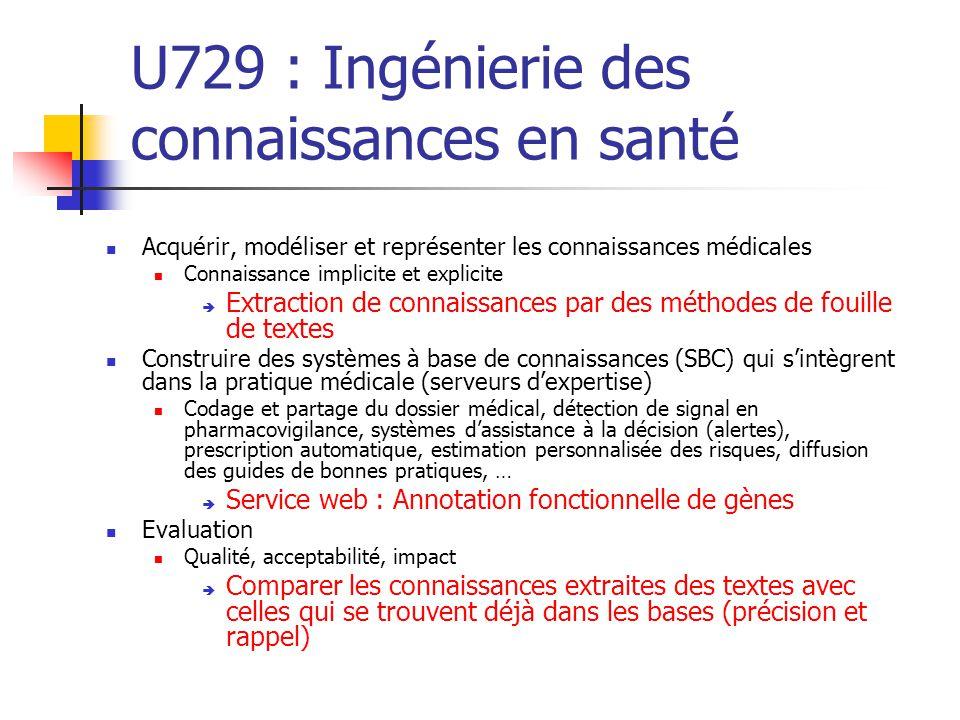 U729 : Ingénierie des connaissances en santé Acquérir, modéliser et représenter les connaissances médicales Connaissance implicite et explicite  Extr