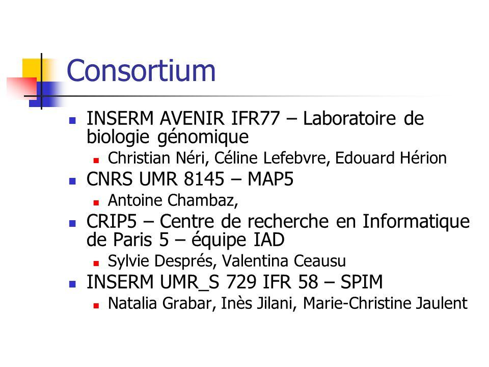 Consortium INSERM AVENIR IFR77 – Laboratoire de biologie génomique Christian Néri, Céline Lefebvre, Edouard Hérion CNRS UMR 8145 – MAP5 Antoine Chamba