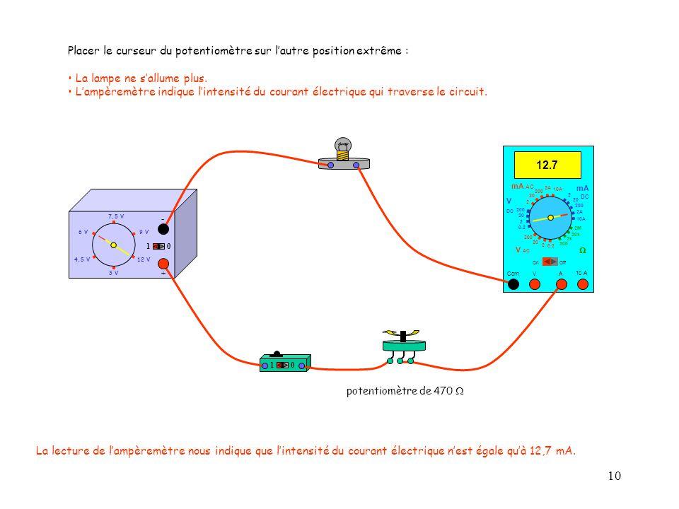 10 4,5 V12 V 3 V 9 V6 V 7,5 V + - 10 10 10 A 12.7 Com mA DC A OffOn 10A 2A 200 20 V  2 V AC mA AC V DC 2M 20k 2k 200 0.2 2 200 20 2 0.2 2 20 200 10A 2A 200 20 Placer le curseur du potentiomètre sur l'autre position extrême : La lampe ne s'allume plus.