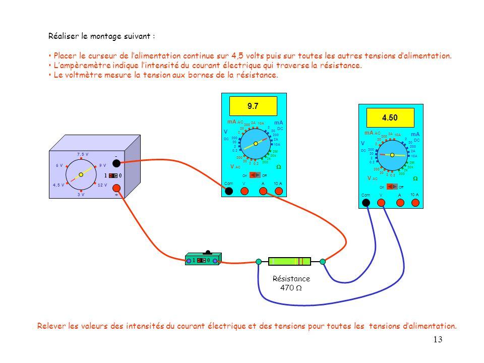 13 4,5 V12 V 3 V 9 V6 V 7,5 V + - 10 10 10 A 4.50 Com mA DC A OffOn 10A 2A 200 20 V  2 V AC mA AC V DC 2M 20k 2k 200 0.2 2 200 20 2 0.2 2 20 200 10A 2A 200 20 Réaliser le montage suivant : Placer le curseur de l'alimentation continue sur 4,5 volts puis sur toutes les autres tensions d'alimentation.
